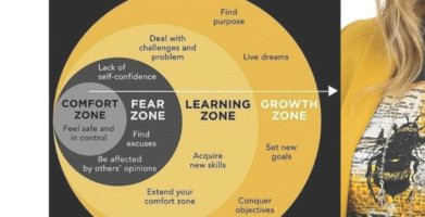 5 Questions You Need to Ask Yourself on the Path to Growth